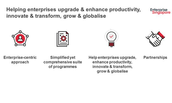 An Enterprise-centric Approach